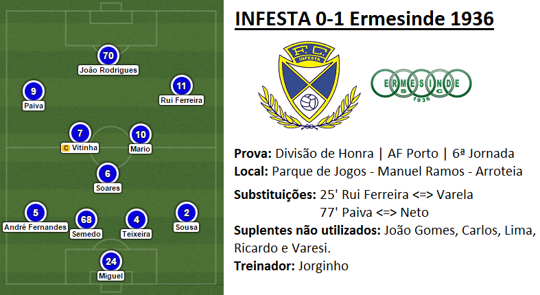 infesta_ermesinde_team