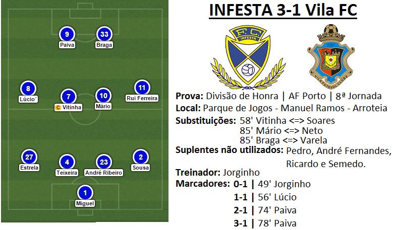 infesta_vila_team